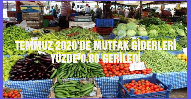 TEMMUZ 2020'DE MUTFAK GİDERLERİ YÜZDE 0.80 GERİLEDİ